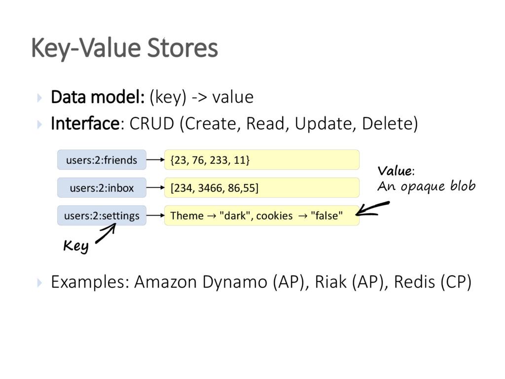  Data model: (key) -> value  Interface: CRUD ...