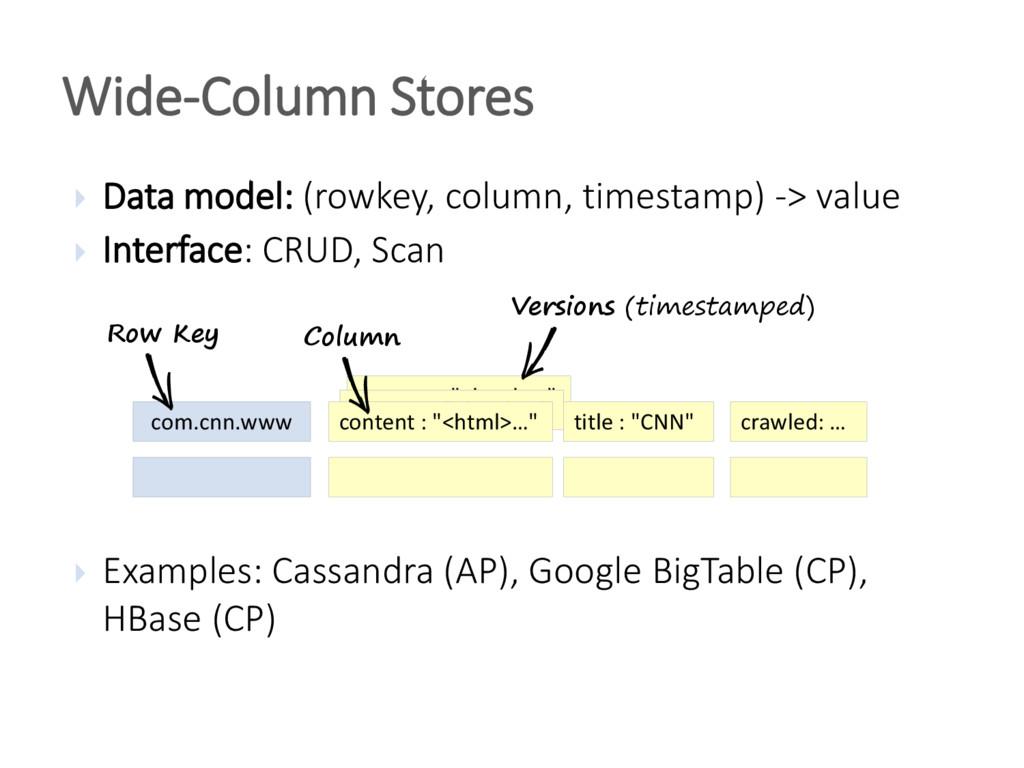  Data model: (rowkey, column, timestamp) -> va...