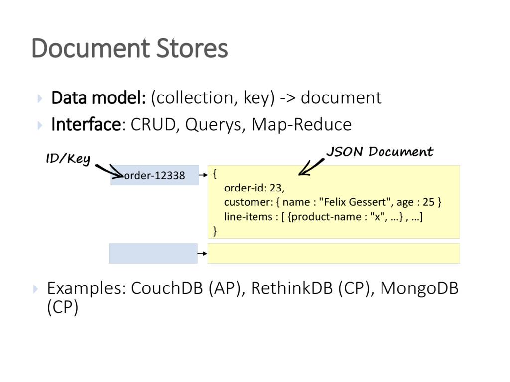  Data model: (collection, key) -> document  I...
