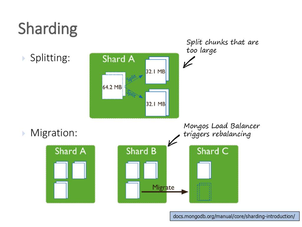  Splitting:  Migration: Sharding Split chunks...