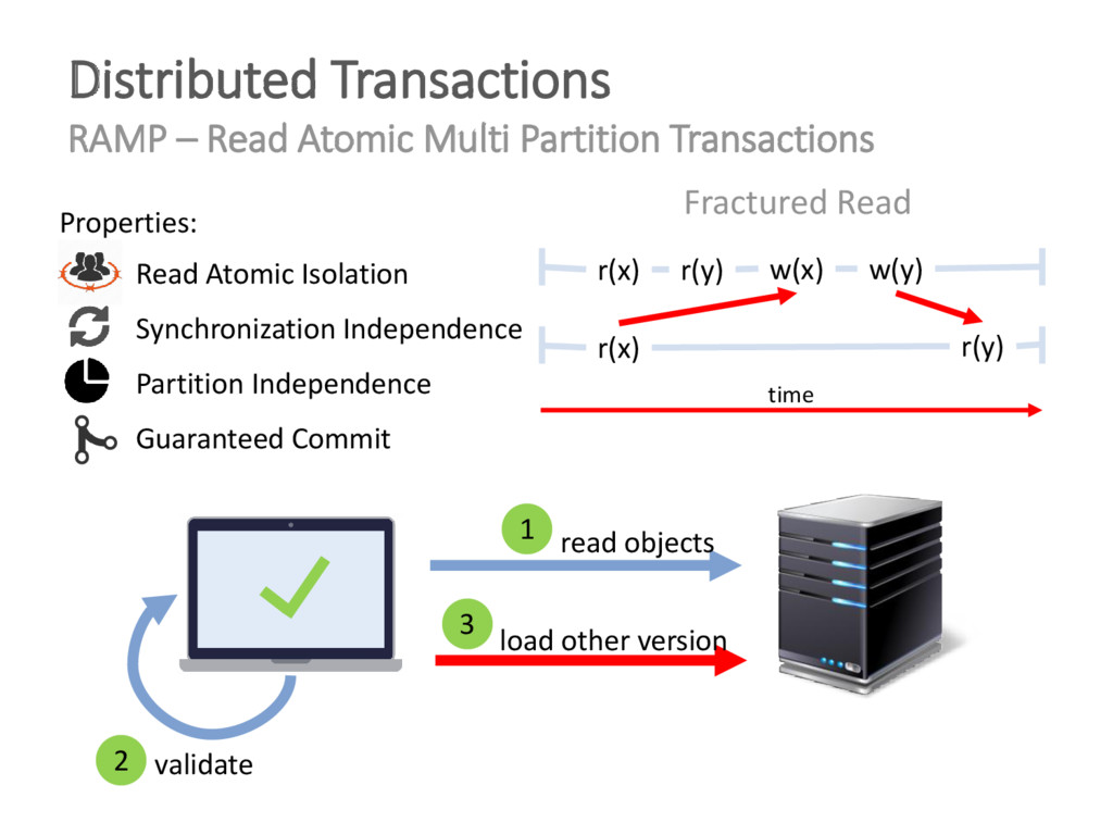 Distributed Transactions RAMP – Read Atomic Mul...