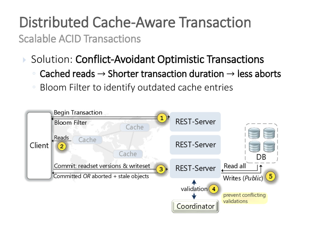  Solution: Conflict-Avoidant Optimistic Transa...