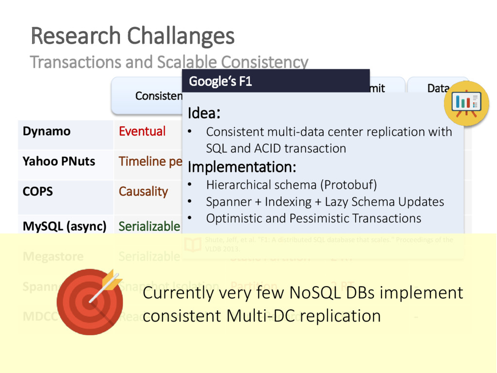 Research Challanges Transactions and Scalable C...