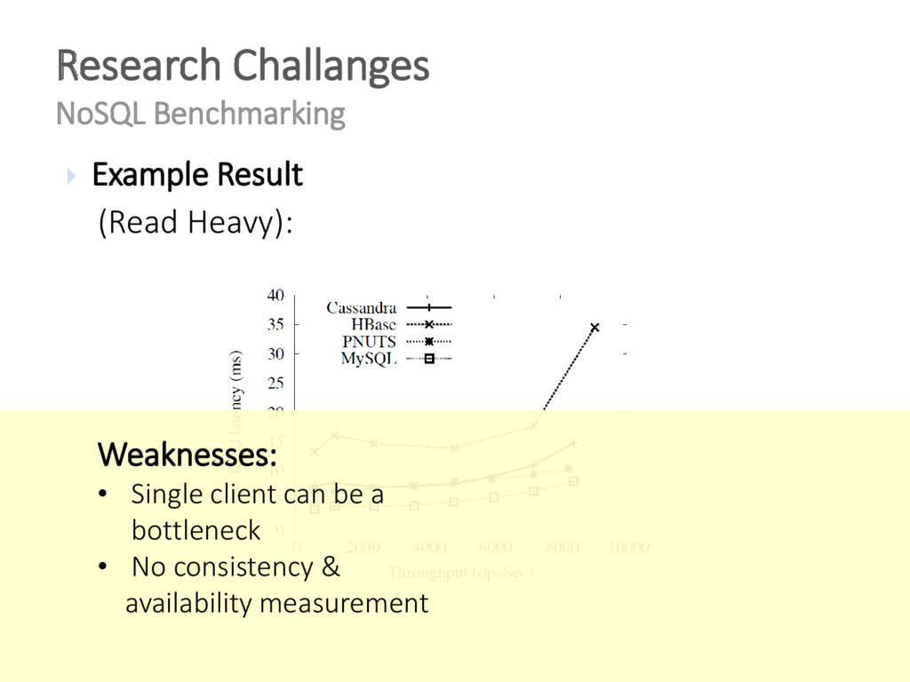  Example Result (Read Heavy): Research Challan...