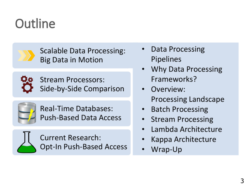 Outline • Data Processing Pipelines • Why Data ...