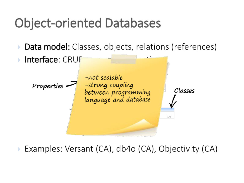  Data model: Classes, objects, relations (refe...