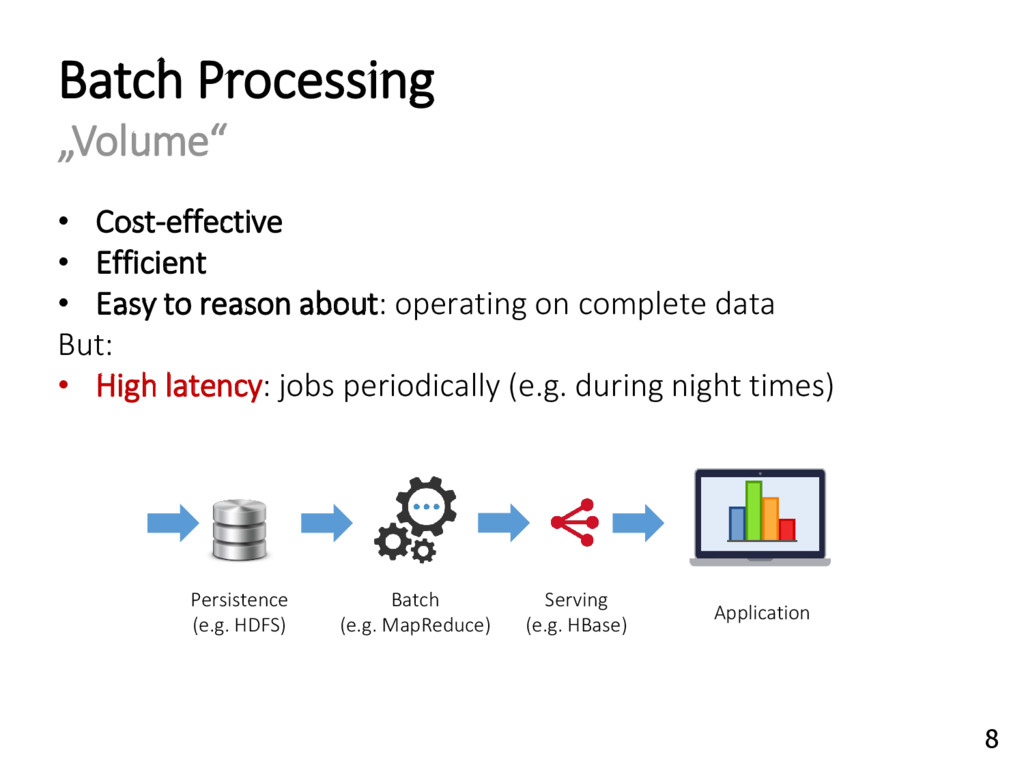 Application Batch (e.g. MapReduce) Persistence ...