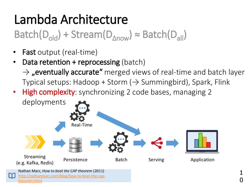 Lambda Architecture Batch(Dold ) + Stream(DΔnow...