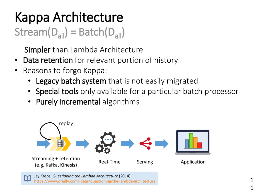 Kappa Architecture Stream(Dall ) = Batch(Dall )...