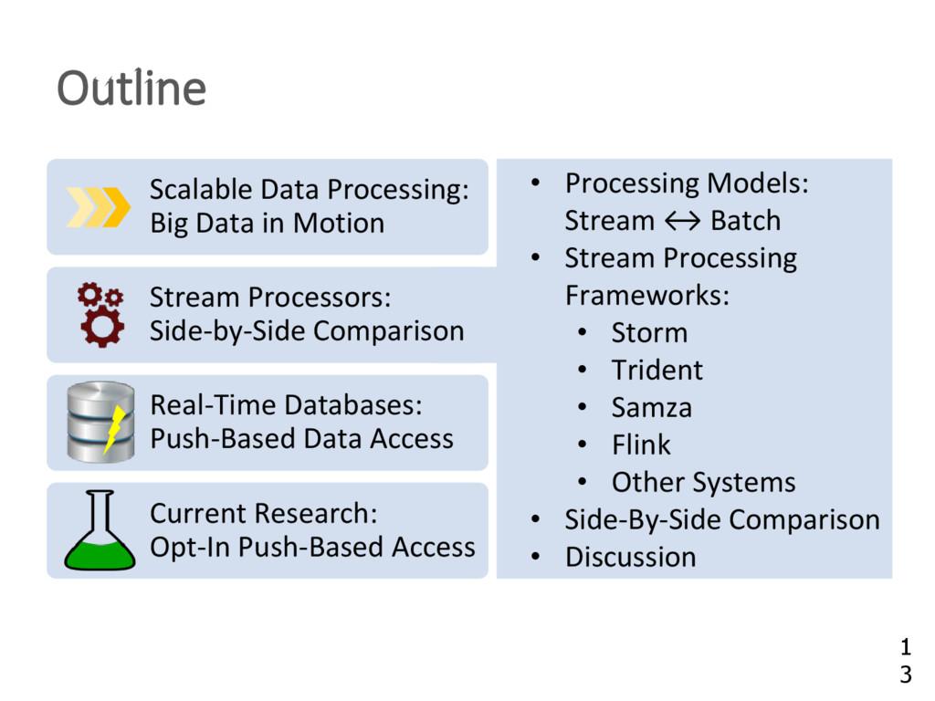 Outline • Processing Models: Stream ↔ Batch • S...