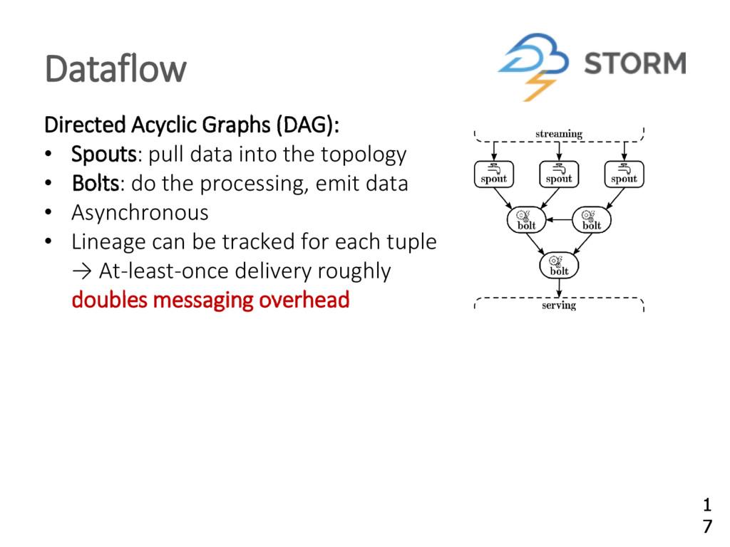 Dataflow Directed Acyclic Graphs (DAG): • Spout...