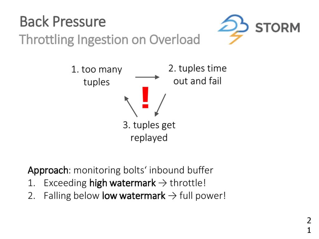 Back Pressure Throttling Ingestion on Overload ...