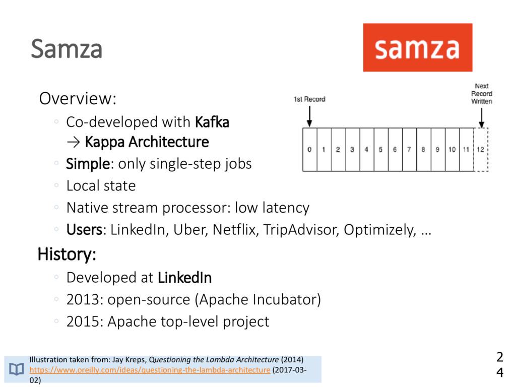 Overview: ◦ Co-developed with Kafka → Kappa Arc...