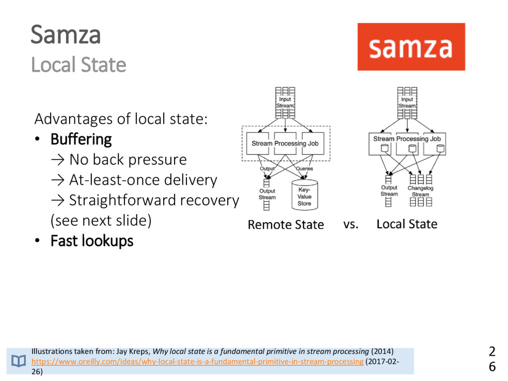 Samza Local State Illustrations taken from: Jay...