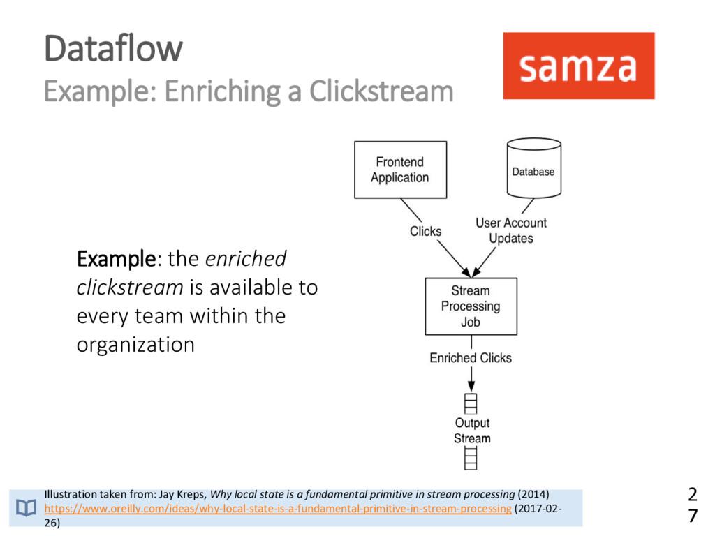 Dataflow Example: Enriching a Clickstream Examp...