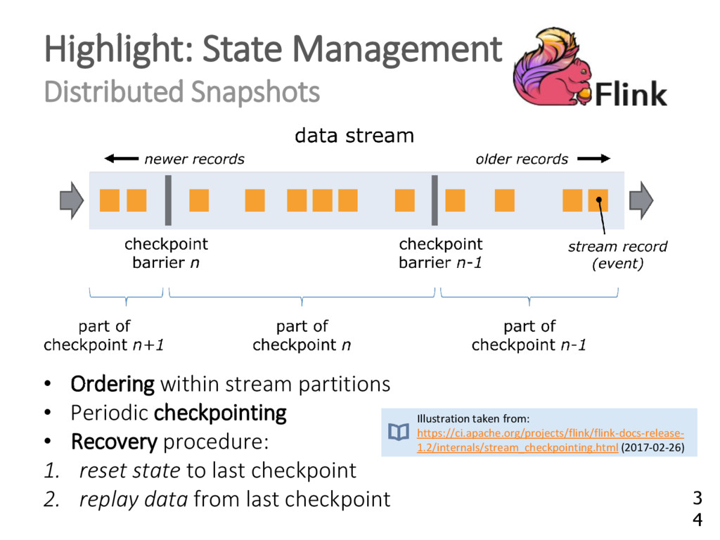 Highlight: State Management Distributed Snapsho...