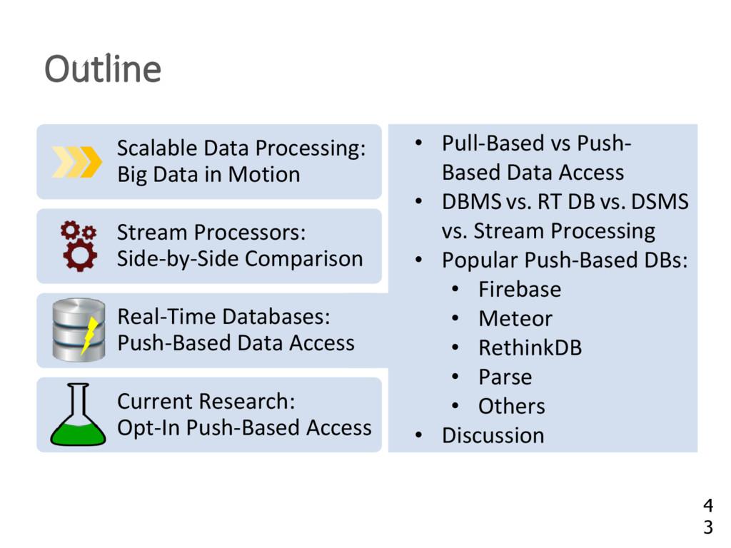 Outline • Pull-Based vs Push- Based Data Access...