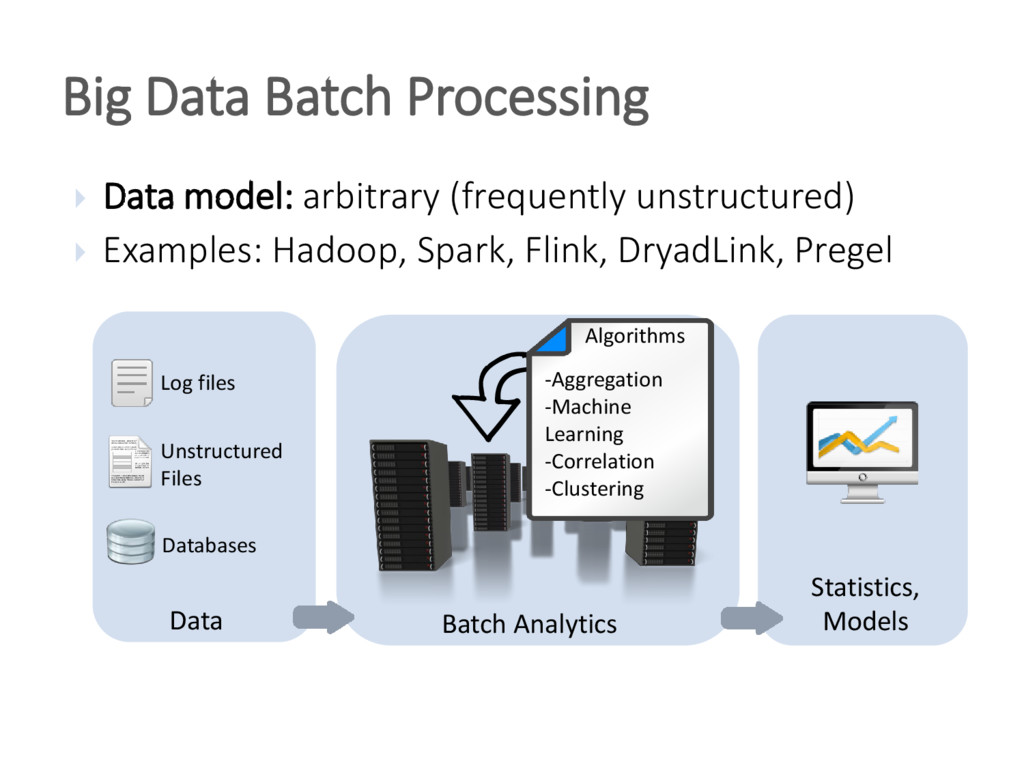  Data model: arbitrary (frequently unstructure...