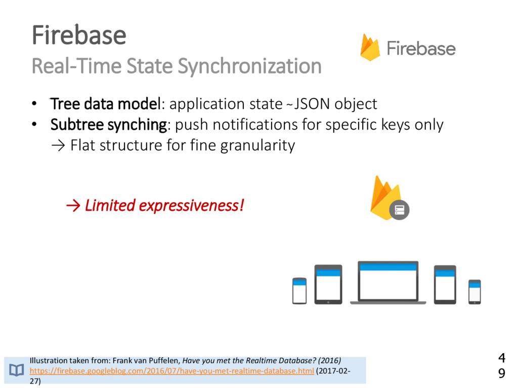 Firebase Real-Time State Synchronization Illust...