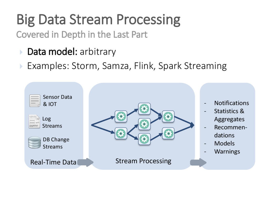  Data model: arbitrary  Examples: Storm, Samz...