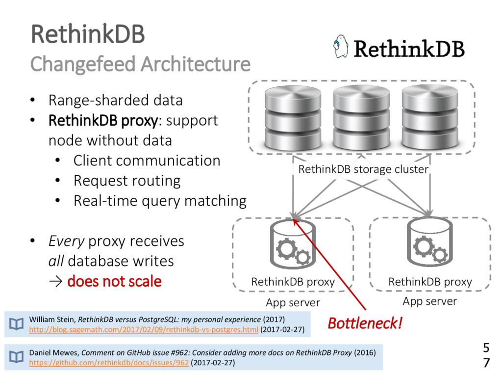 RethinkDB Changefeed Architecture William Stein...