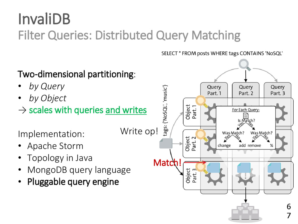 InvaliDB Filter Queries: Distributed Query Matc...