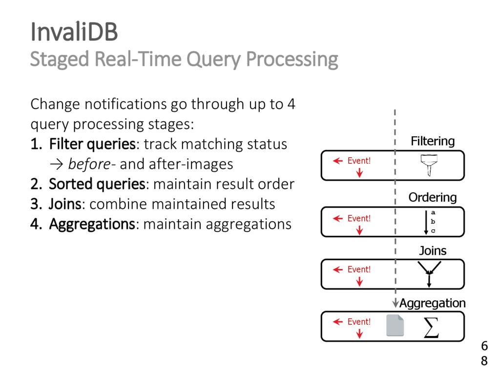 InvaliDB Staged Real-Time Query Processing Chan...