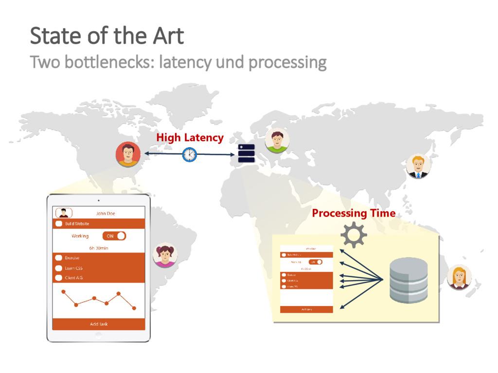 State of the Art Two bottlenecks: latency und p...