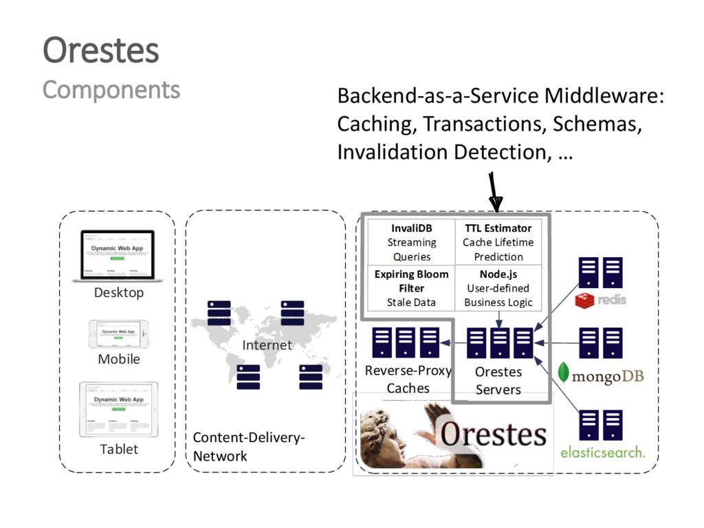 Orestes Components Content-Delivery- Network Ba...