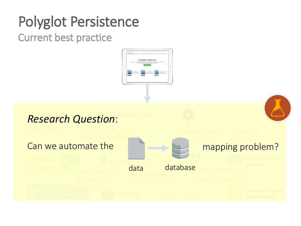 Polyglot Persistence Current best practice Appl...