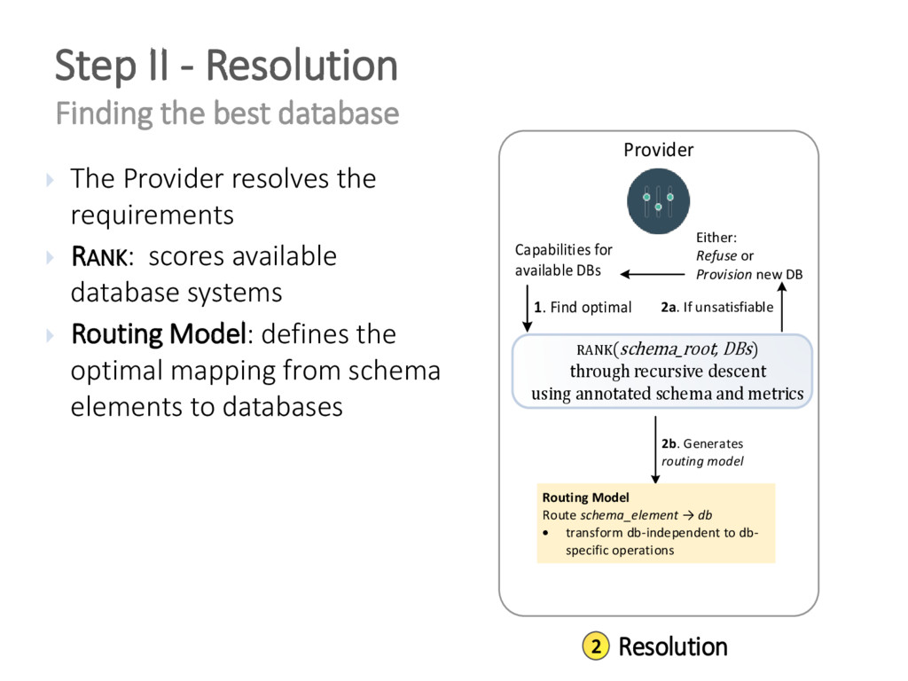 Step II - Resolution Finding the best database ...