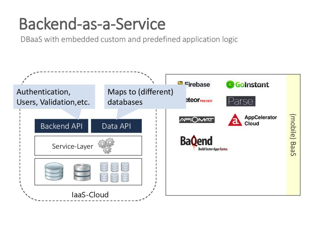 Backend-as-a-Service DBaaS with embedded custom...