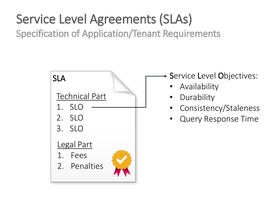 Service Level Agreements (SLAs) Specification o...