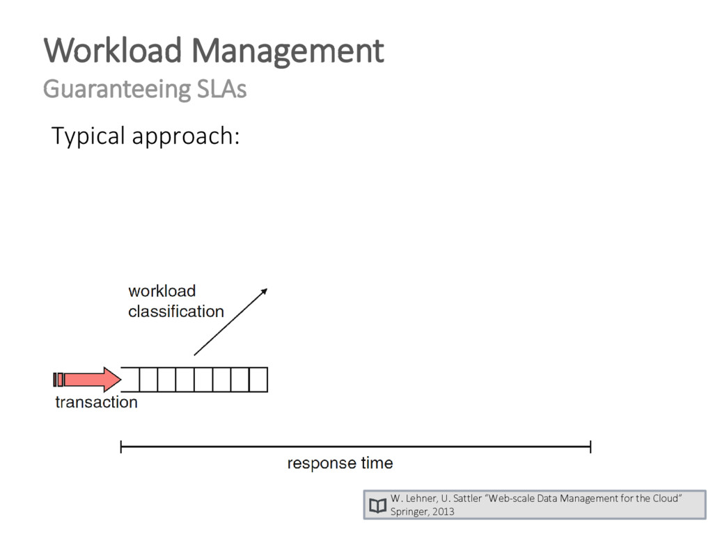 Typical approach: Workload Management Guarantee...