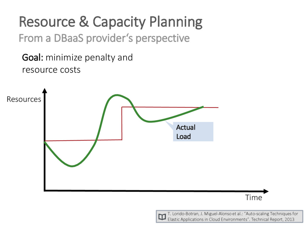 Goal: minimize penalty and resource costs Resou...