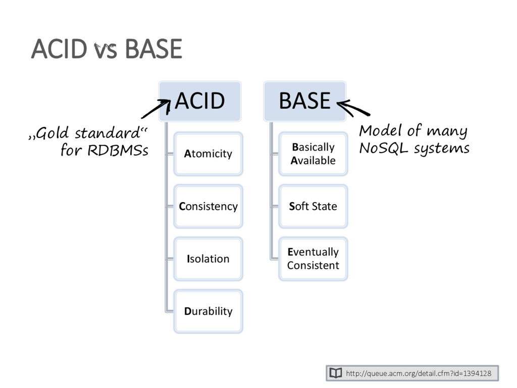 ACID vs BASE ACID Atomicity Consistency Isolati...