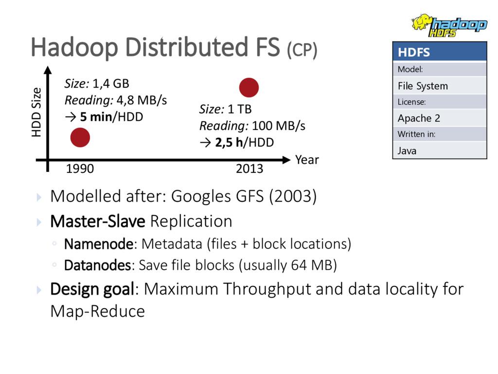  Modelled after: Googles GFS (2003)  Master-S...