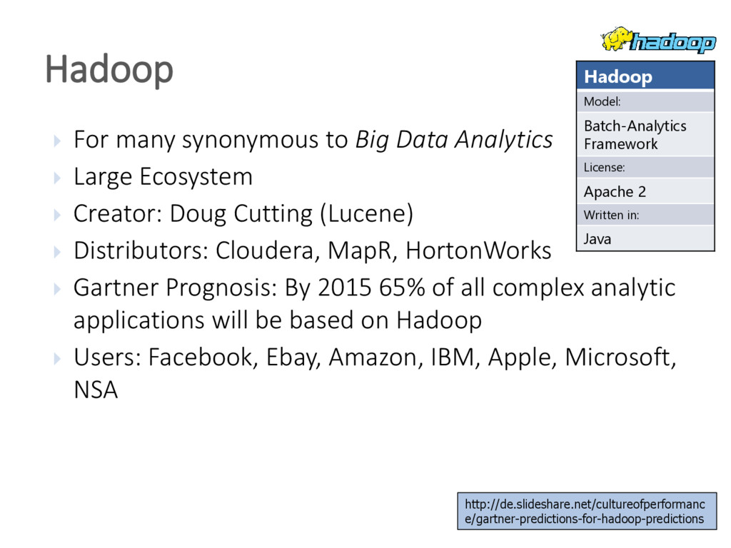  For many synonymous to Big Data Analytics  L...