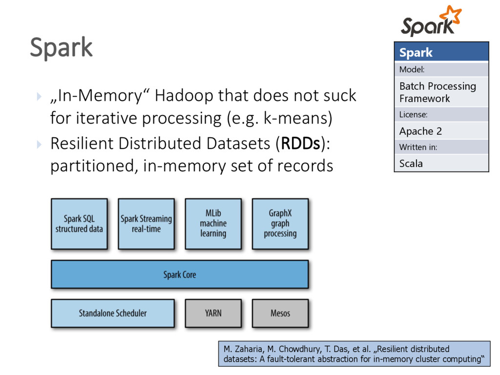 """ """"In-Memory"""" Hadoop that does not suck for ite..."""