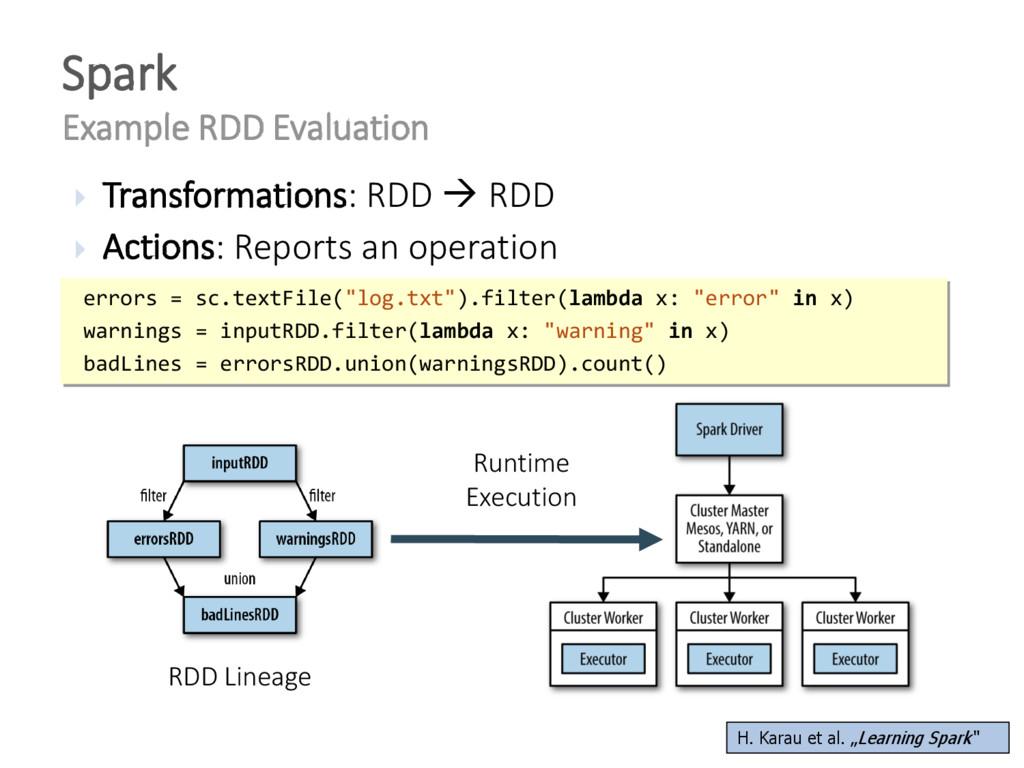 "errors = sc.textFile(""log.txt"").filter(lambda x..."