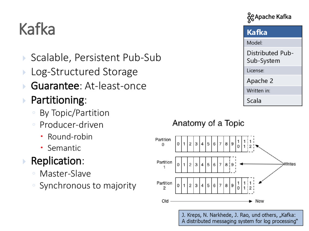  Scalable, Persistent Pub-Sub  Log-Structured...