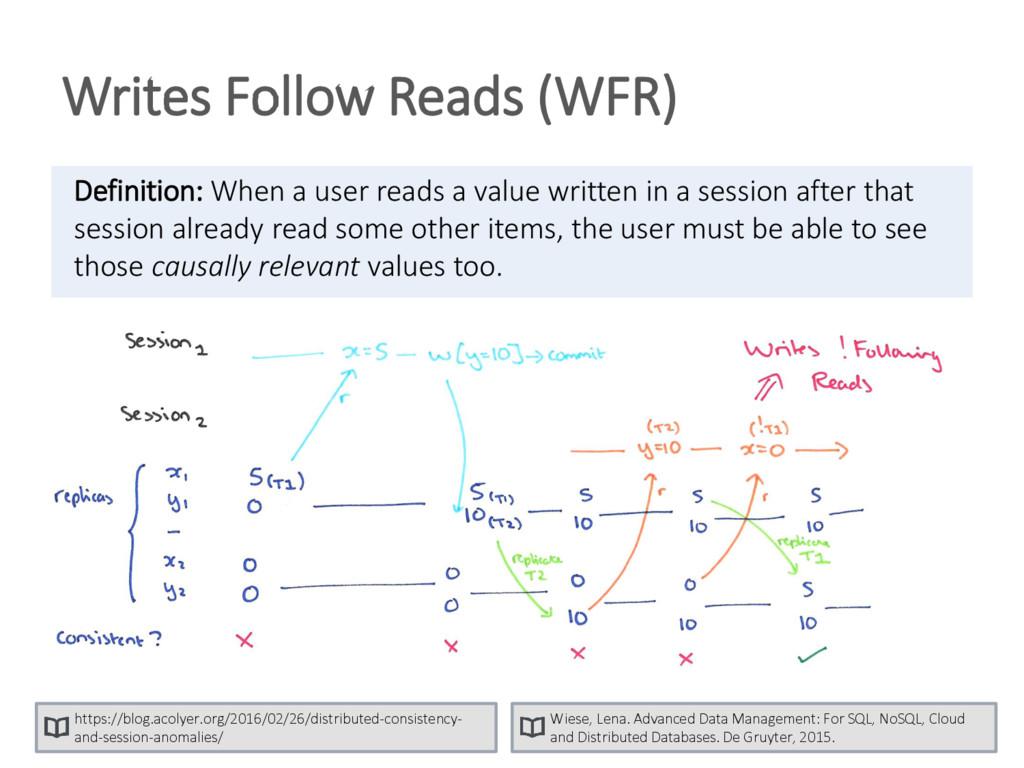 Definition: When a user reads a value written i...