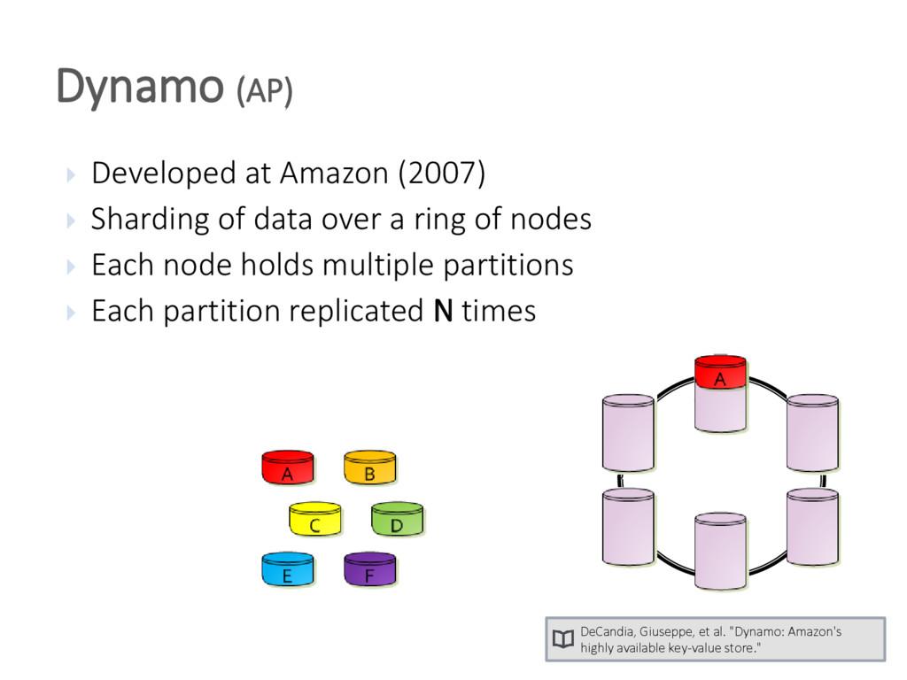  Developed at Amazon (2007)  Sharding of data...
