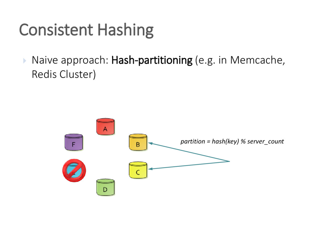  Naive approach: Hash-partitioning (e.g. in Me...
