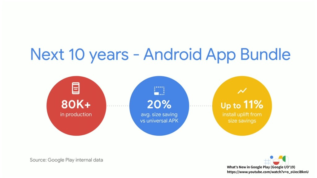 What's New in Google Play (Google I/O'19) https...