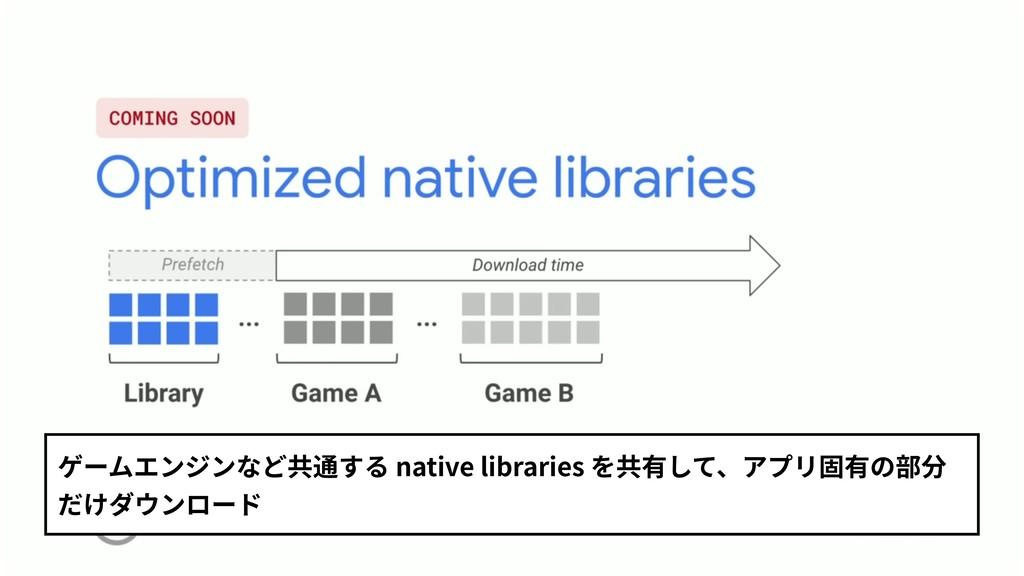 ゲームエンジンなど共通する native libraries を共有して、アプリ固有の部分 だ...