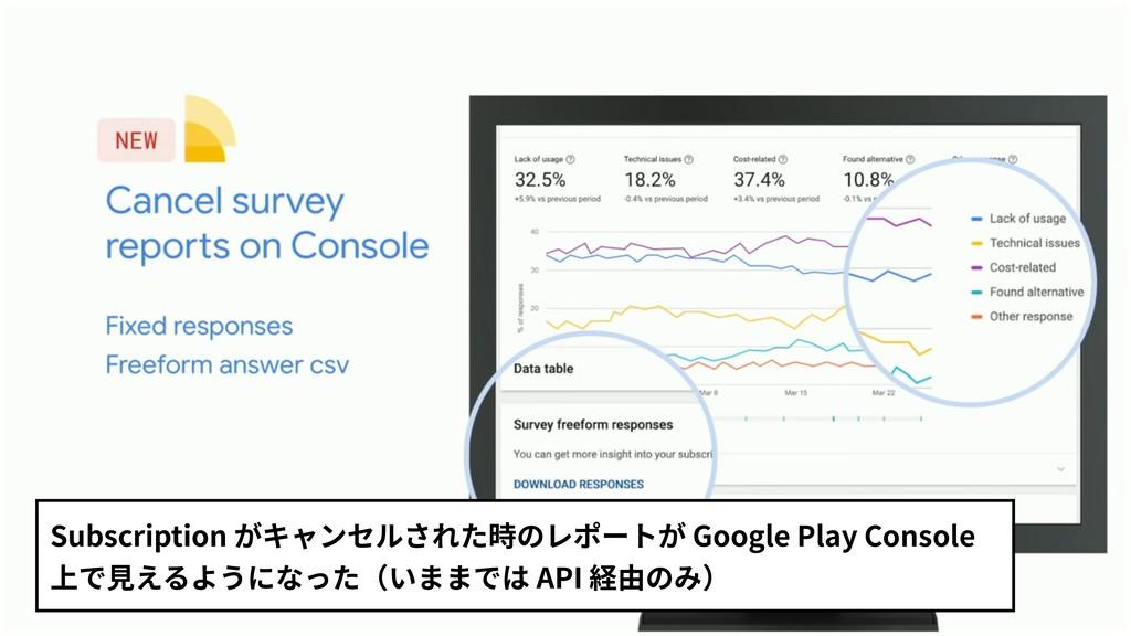 Subscription がキャンセルされた時のレポートが Google Play Conso...