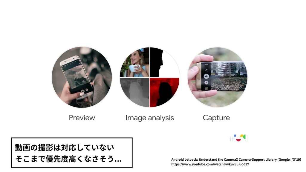 Android Jetpack: Understand the CameraX Camera-...