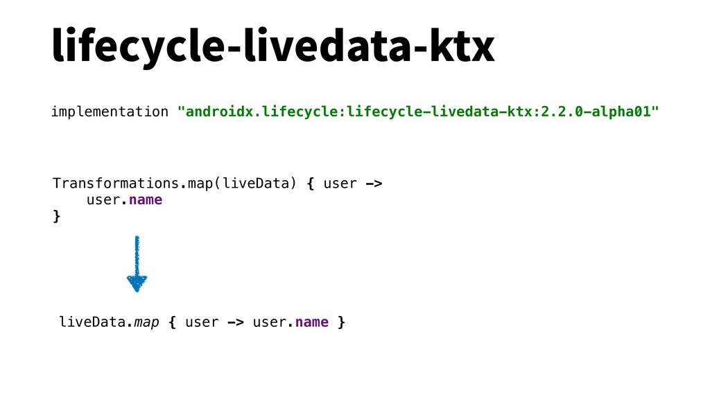 lifecycle-livedata-ktx Transformations.map(live...