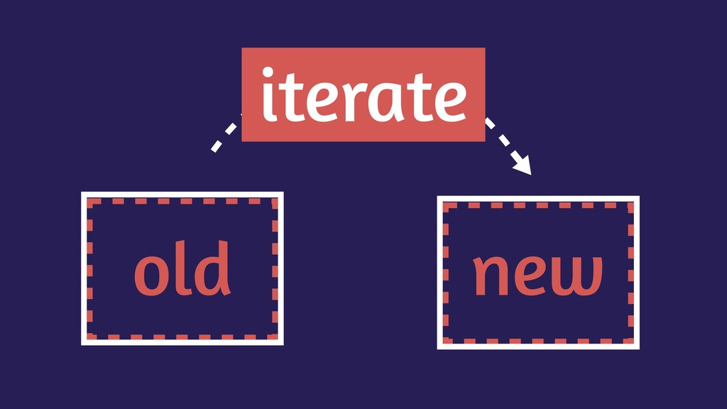 old new iterate